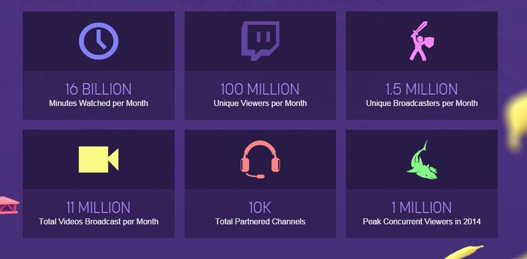 how to change games on twitch tv