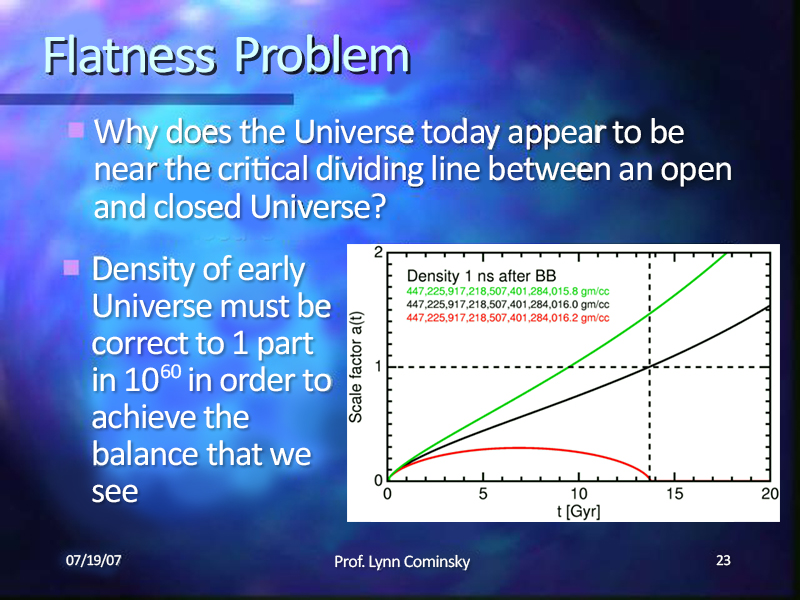 The Flatness Problem, also known as the Oldness Problem