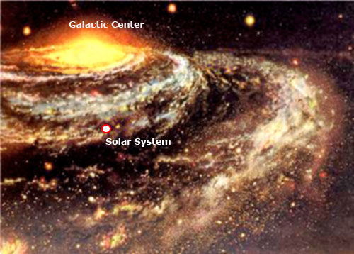 Lack of universal galactic uniformity contradicts the fundamental aspects of the Big Bang theory