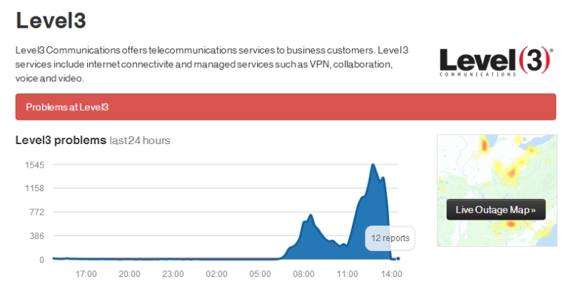 level-3-outage-chart