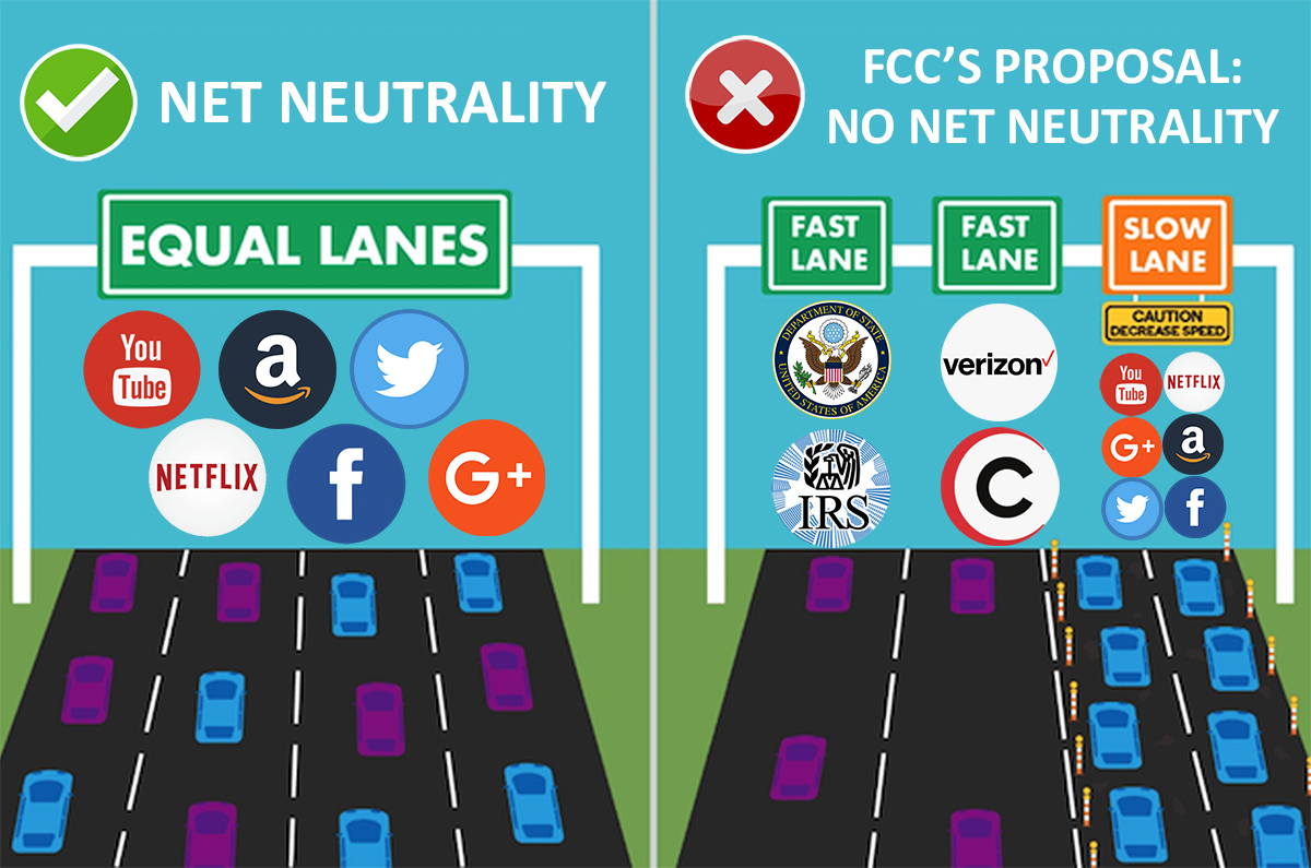 save-net-neutrality