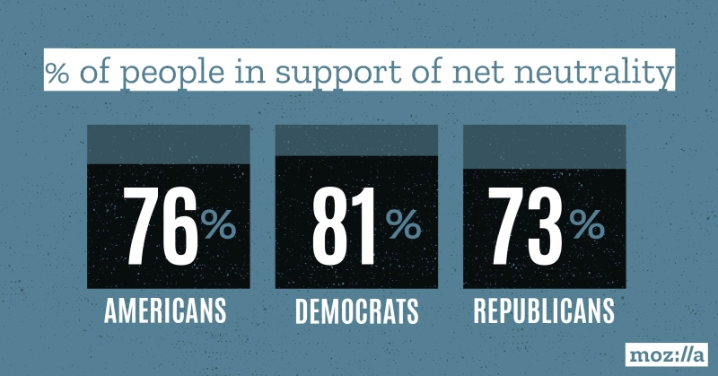 support-net-neutrality