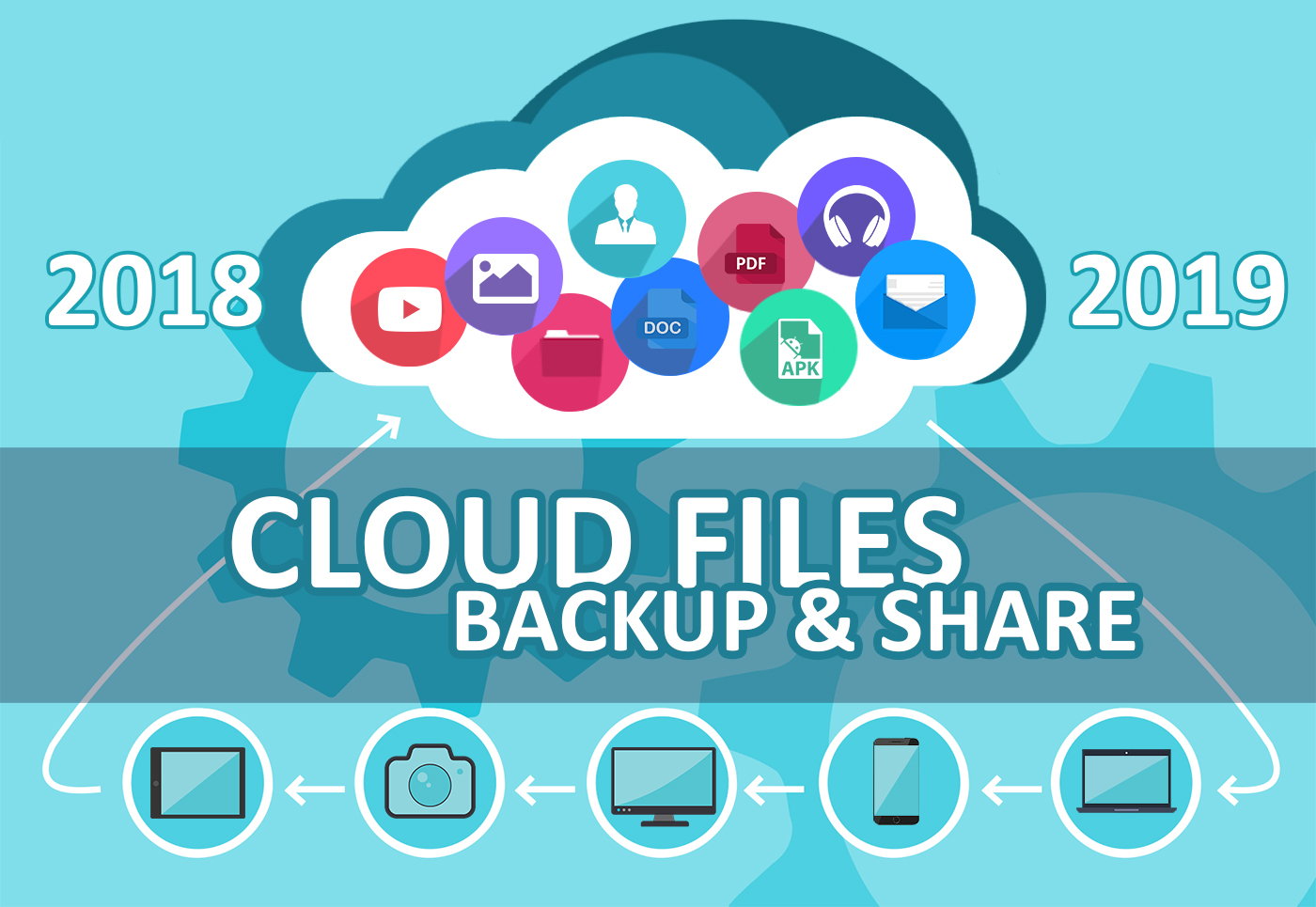 top-file-hosting-sites-2018-2019
