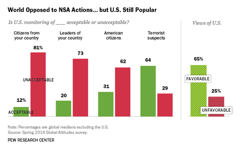 americans-concerned-about-privacy