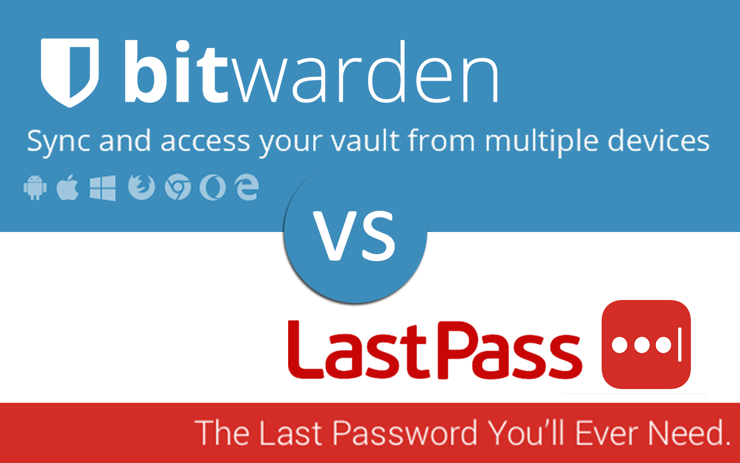 bitwarden-vs-lastpass